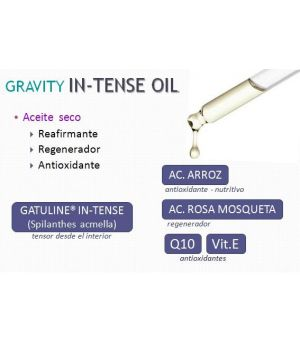 Aceite Gravity intense oil Belnatur